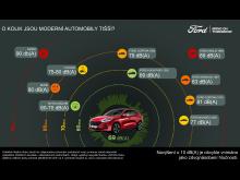 Kuga_Sound_Infographic