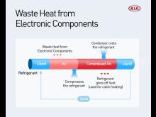 Kia_Heat pump_Infographic 05
