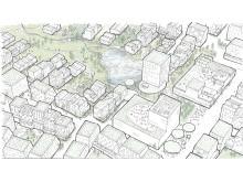 Skiss över Humlestaden. Arkitekt är Henning Larsen Architects.