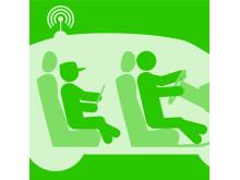 WiFi Hotspot i bilen