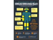 Unik Ford-dress viser unge mennesker virkningen av å kjøre under påvirkning av narkotiske stoffer
