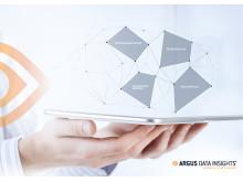 ARGUS_IntegrierteLösung