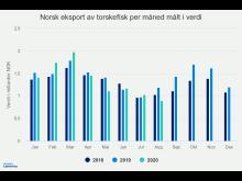 norsk-eksport-av-torskef (1)