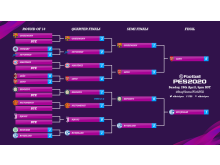FinalBracket_PES-StayHome.png