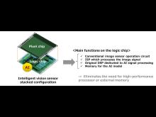 Intelligent Vision Sensors