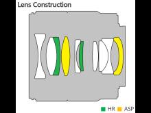 Samyang AF 35mm F1.8 FE Product Information 03 - Lens Construction