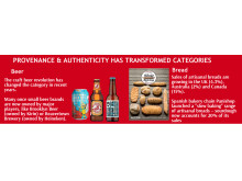 Provenance consumer trend transforms categories