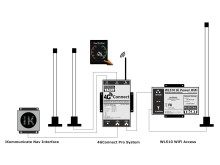 4G Connect can be expanded with Digital Yacht's iKommunicate interface for NMEA data too