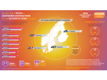 Infographic_Nordics_No1_2020