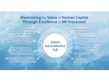 Zalaris SuccessFactors Center of Excellence