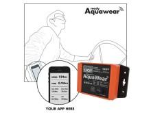 aquawear-system