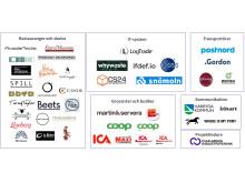 Resvinn består av 43 varumärken
