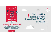19M + passengers have connected to Wi-Fi at 35K feet