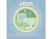 2021 Integrated Sustainabiliity and Financial Report