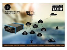 iKommunicate and the internet of things