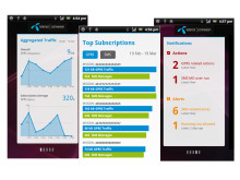 Telenor Connexion M2M Dashboard mobile app