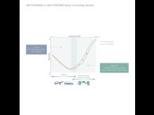 WH-1000XM4_NoiseCanceling_Graph