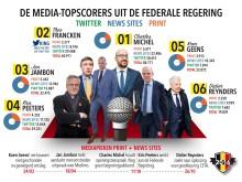 Infographic - politici