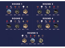 picks-and-bans-all-rounds