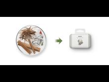 Materialien & Kopfhörerverpackung