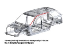 Ford Explorer ladbar hybrid Euro NCAP 2019