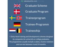 GraduateProgrammes