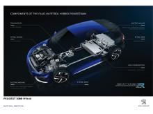 Peugeot 308 R HYbrid – ren körglädje i kompakt format