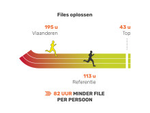 Fast Forward - 5 files