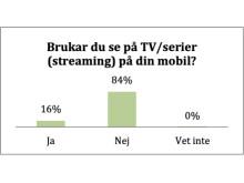 TV och serier