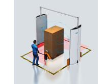 RFGS PRO - RFID-portal från SICK