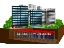 Malmberg-Geoenergi