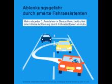 DA Direkt Illustrationen Studie Ablenkung im Straßenverkehr2020 Frage 02