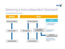 Openreach-board-diagram