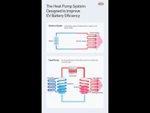 Kia_Heat pump_Infographic 04