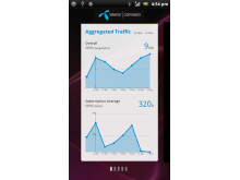 M2M Dashboard mobile app screen 1
