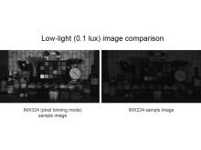 IMX324 Low Light Comparison