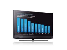 Online Studie Internet TV von Sony
