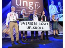 Årets UF-skola 2015