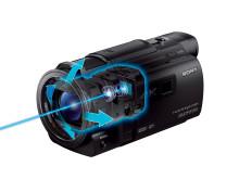 Fånga varje detalj av ditt liv i 4K* med nya kompakta Handycam® från Sony