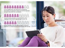 Infografik: Allt fler köpbeslut med mobilen