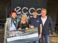 ECCO Walkathon, Kolding 2018