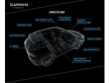 Garmin Automotive OEM News 2019