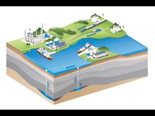 Koldioxid från utsläpp till förvaring