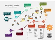 ELC infographic pic