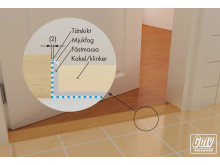 Handbok Byggkeramik för smarta hantverkare