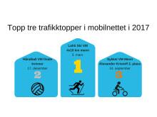 Topp tre trafikktopper i mobilnettet 2017