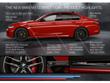 Nya BMW M5 och BMW M5 Competition