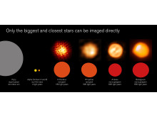 W Hydrae compared with other stars