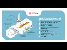 Veolia_BioCo Klärschlammtrockner Boxberg.png