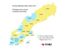 Vismas affärsbarometer våren 2013 - krav på pris
